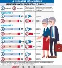 Акция профсоюза против повышения пенсионного возраста в России